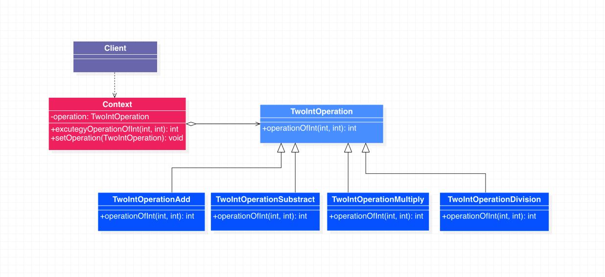 策略模式代码示例类图