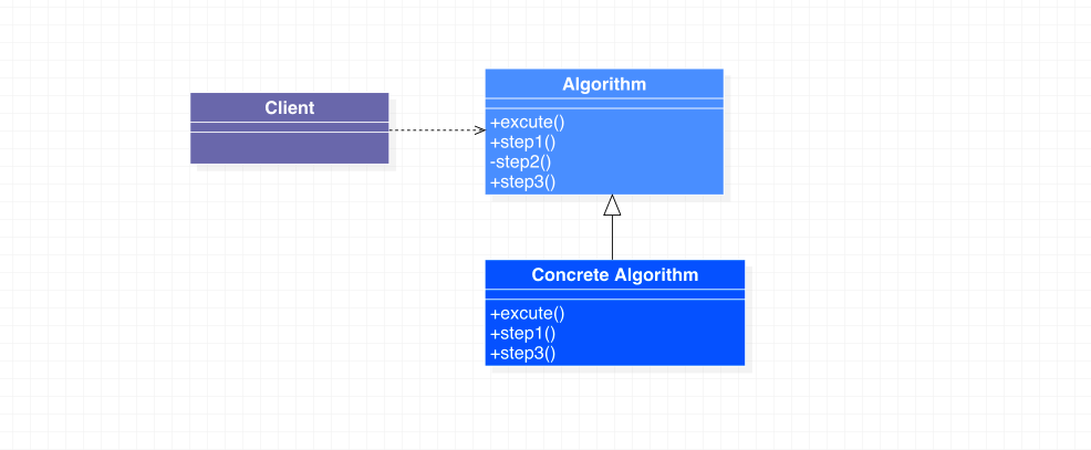 模板方法模式类图