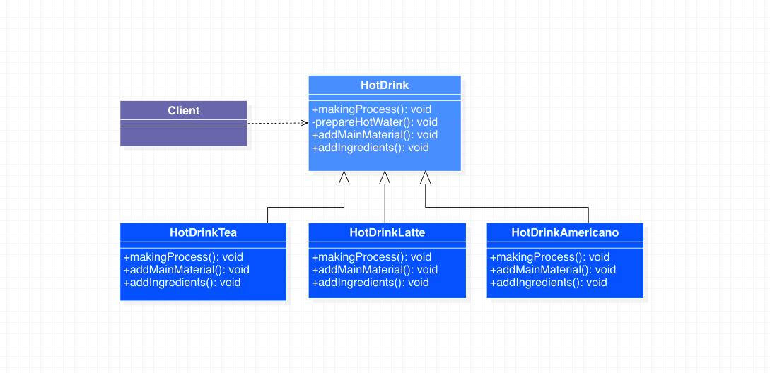 模板方法模式代码示例类图
