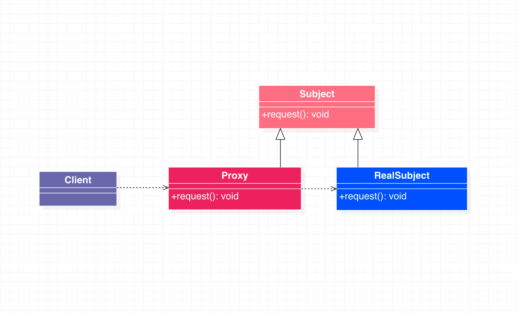 代理模式类图