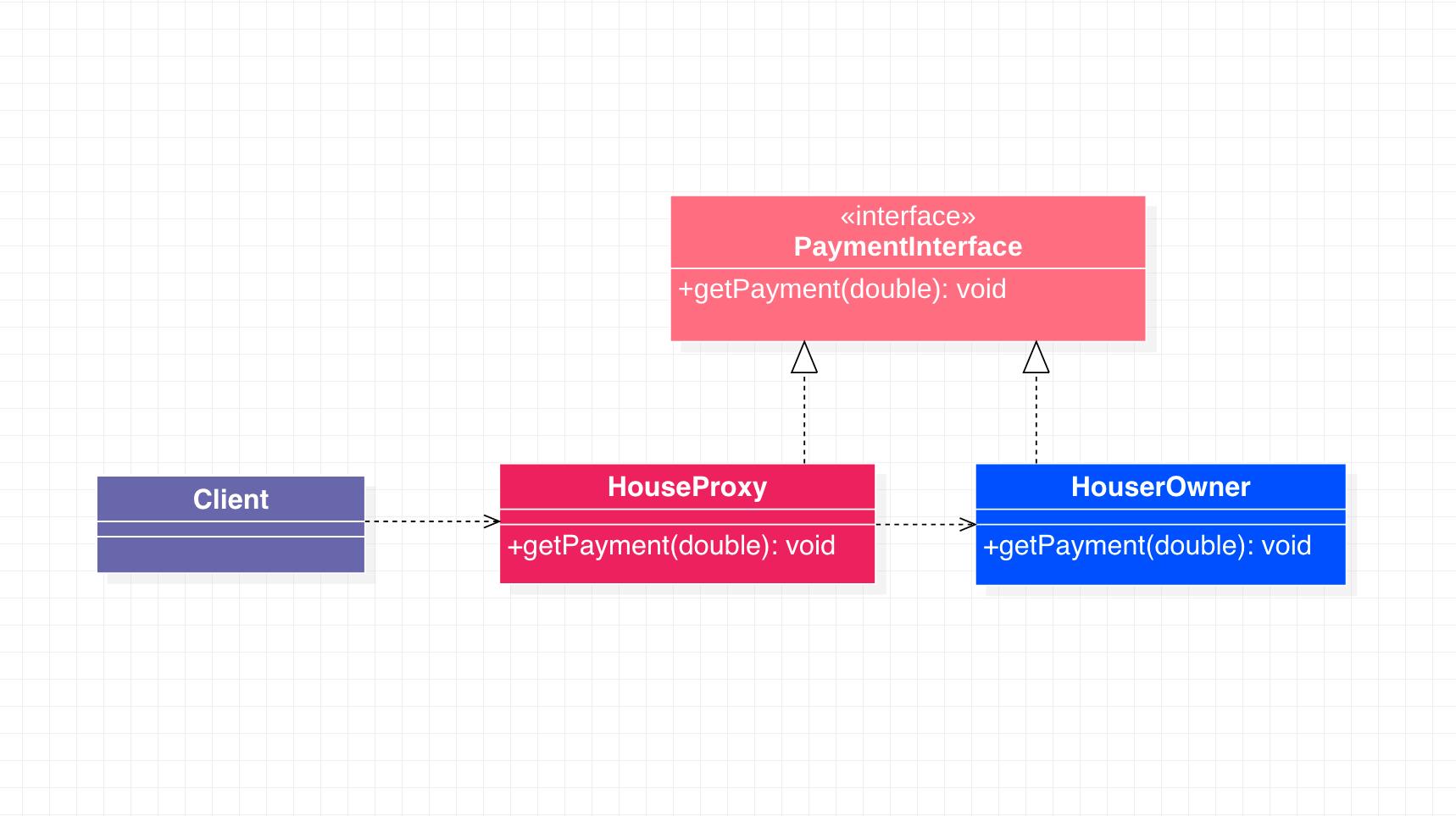 代理模式代码示例类图